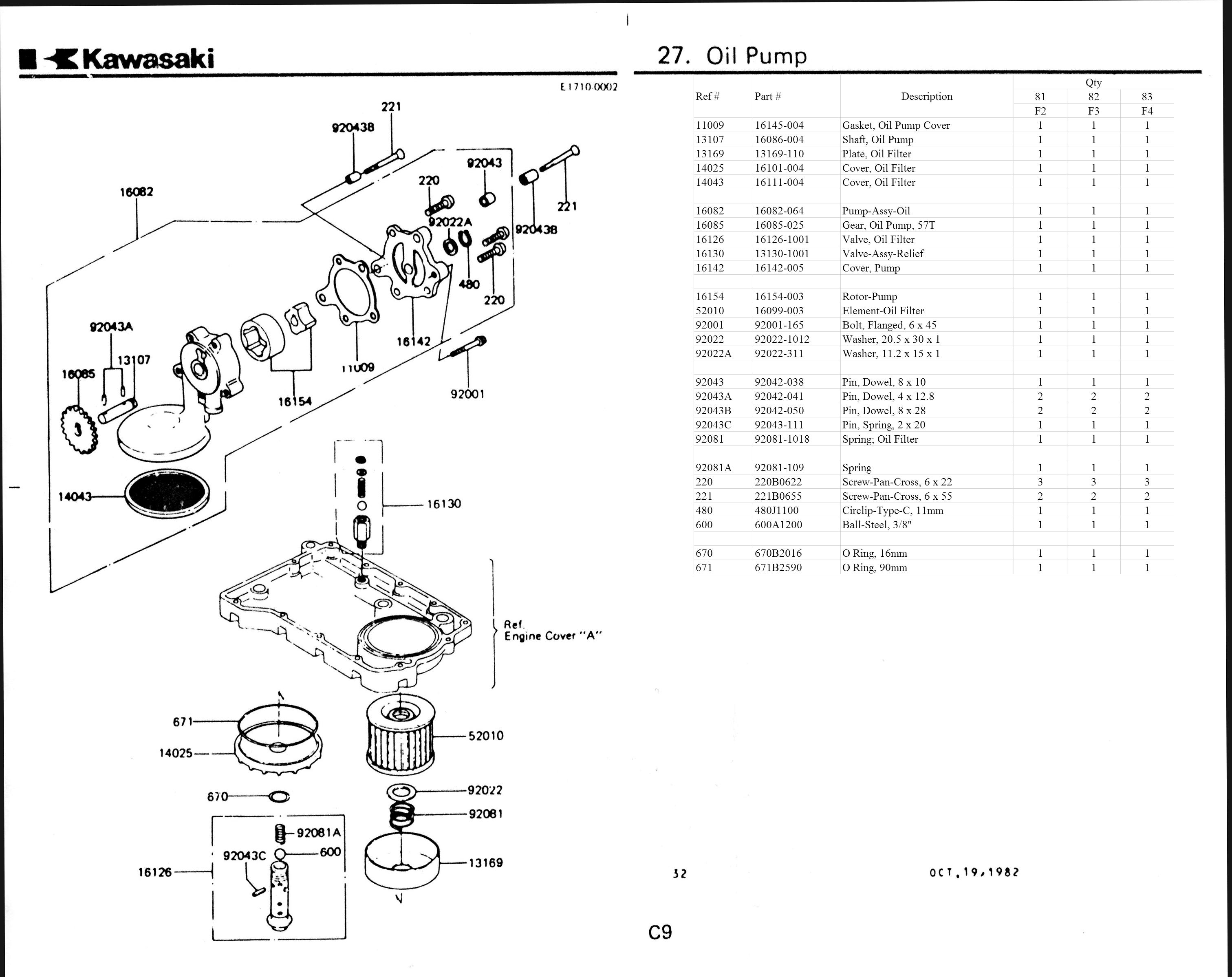 Micro fiche for Z650 F2/F3/F4