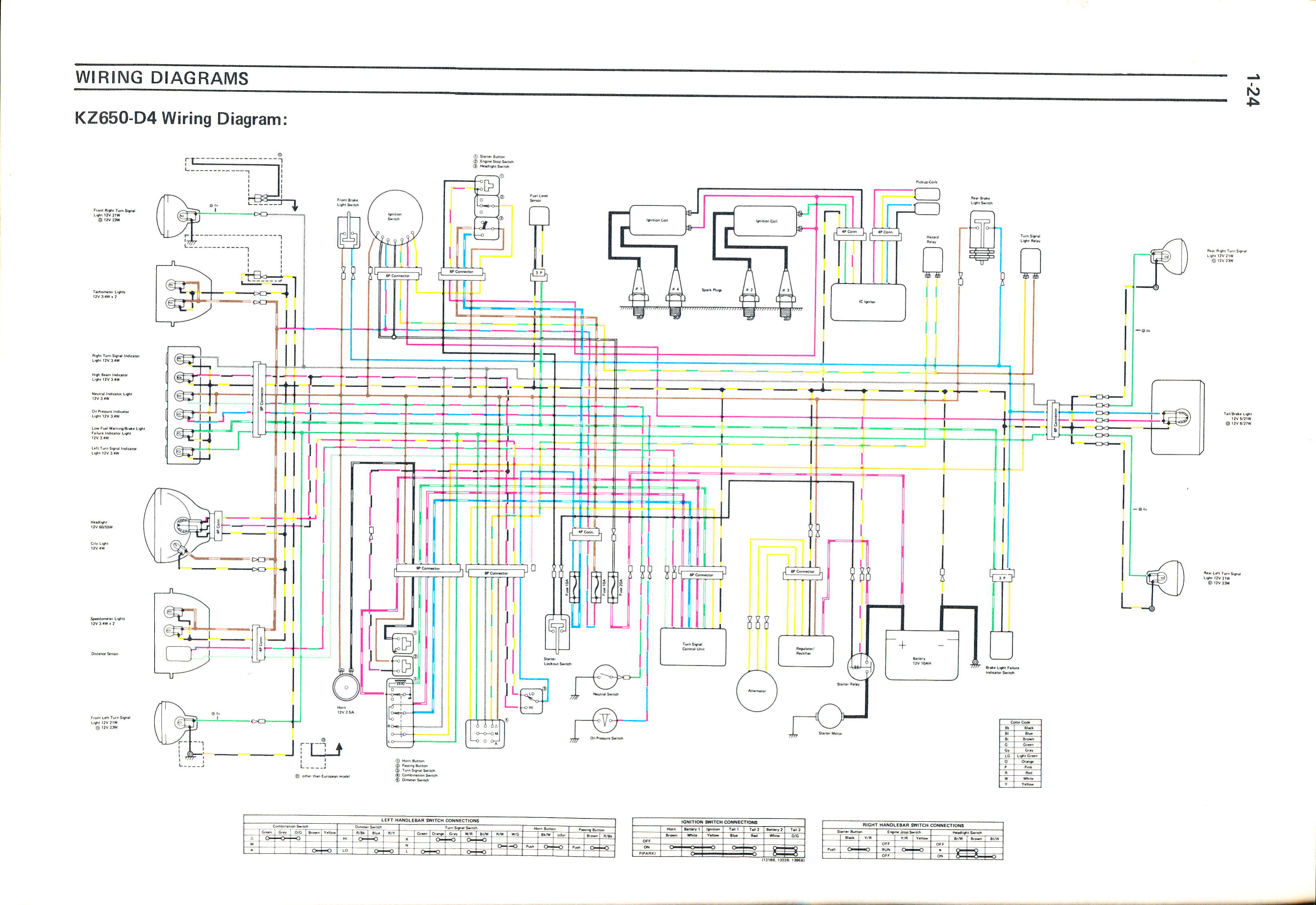 OEM Service Manual KZ650 D4 subaru wiring harness diagram subaru free wiring diagrams Wiring Harness Diagram at n-0.co