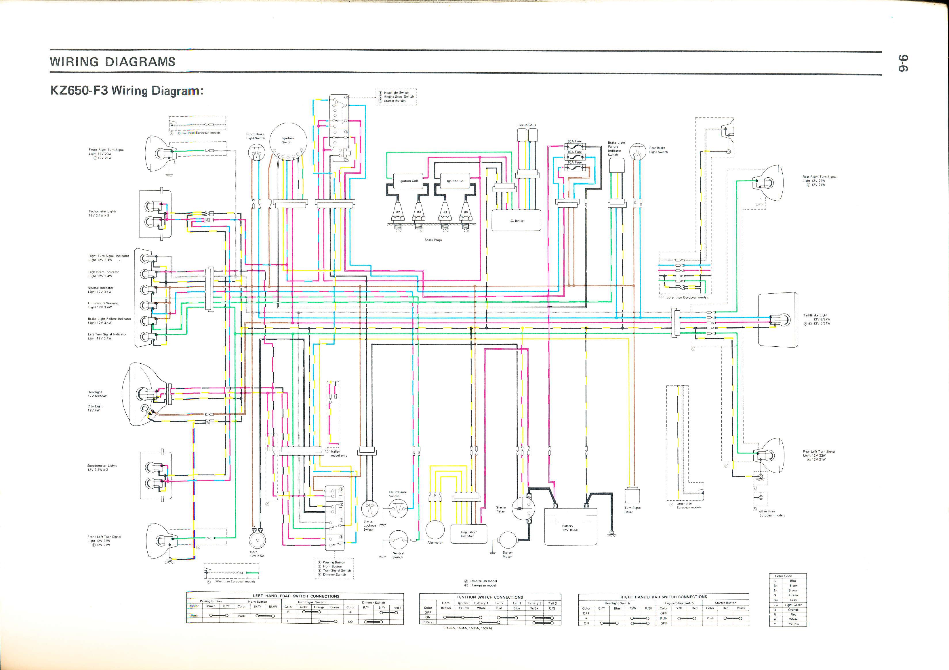 1977 kawasaki kz650 wiring diagram 34 wiring diagram 1981 Kawasaki KZ650 Wiring-Diagram oem 20service 20manual 20kz650 f3