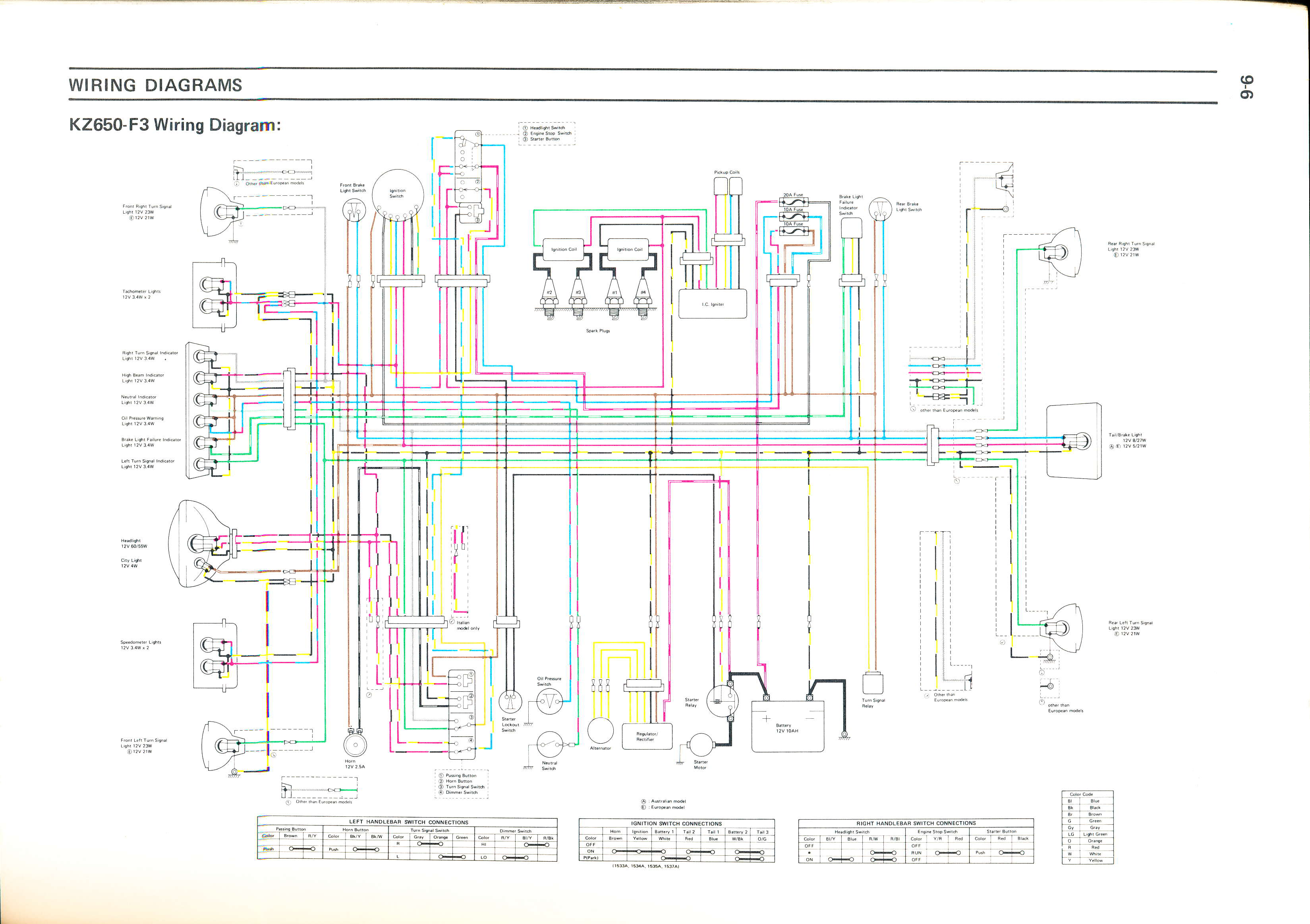 wiring diagrams kawasaki motorcycle wiring diagrams 1989 ex250